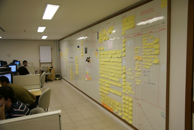 how to create a product backlog